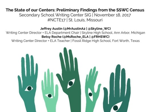 NCTE 2017 - Secondary School Writing Centers SIG-2