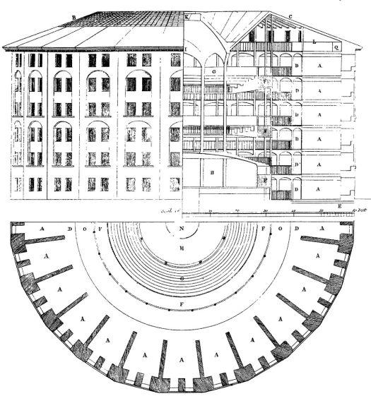 1024px-Panopticon.jpg